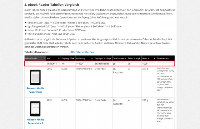 eBook Reader Vergleich auf ALLESebook.de